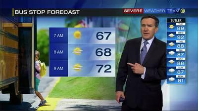 Bus stop forecast (8/24/21)