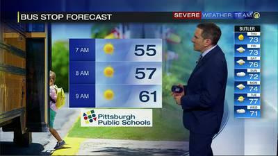 Bus stop forecast (9/2/21)