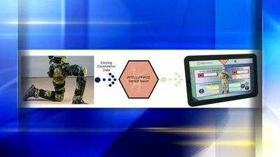 Pittsburgh companies helping create exoskeletal suit for military