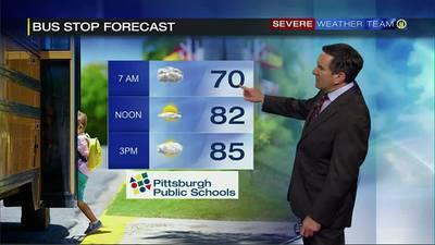 Bus stop forecast (8/27/21)